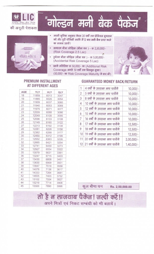 LIC Golden Money Back Package