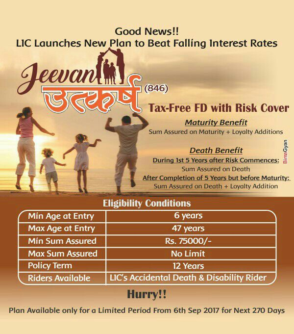 Lic Jeevan Utkarsh Premium Calculator - 846